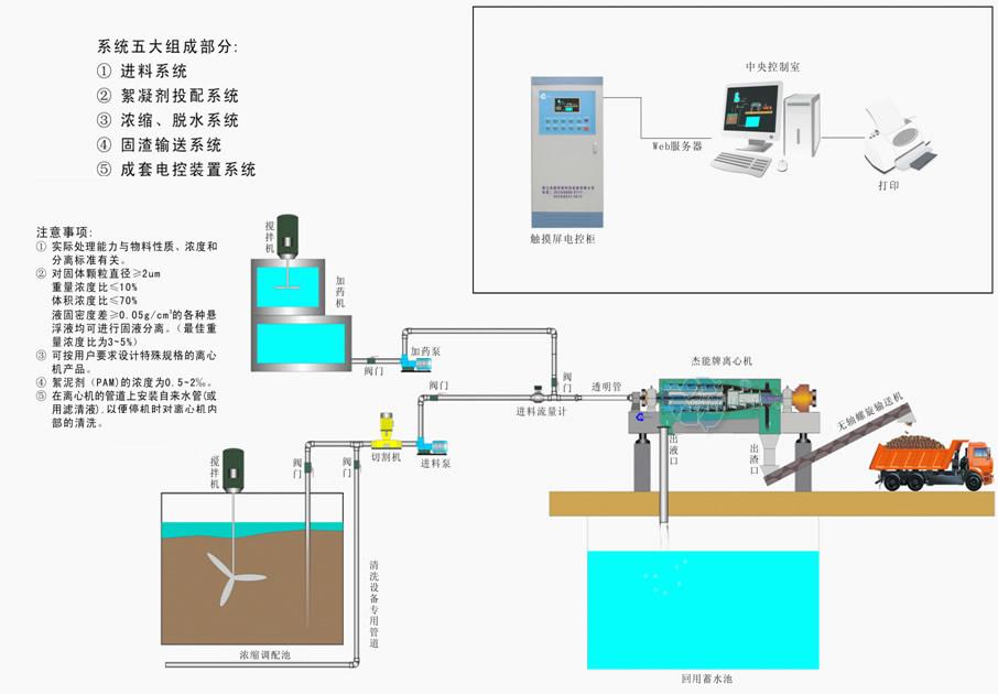 梅州造紙污水壓榨機器