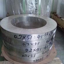 CN108铜合金CN108铜材图片