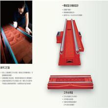 平面磨床導軌鏟花平面精度維修圖片