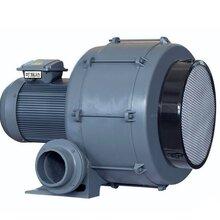 全风多段式鼓风机3段HTB-100-203,1.5KW铝壳鼓风机