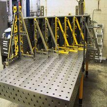 三維柔性軌道式平臺工裝夾具三維柔性八角臺圖片