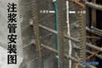 可维护注浆管规格--怎么选