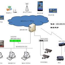 中泰华旭idcs-1000掌心工厂APP生产信息移动在线监测手机软件,远程监控工厂动态图片