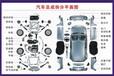 办理机电产品自动进口许可证