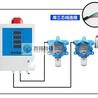 气体泄漏探测器