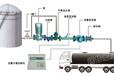 槽车灌装计量/槽车定量灌装计量/液体定量装车