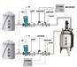 安徽化工液体自动进料系统