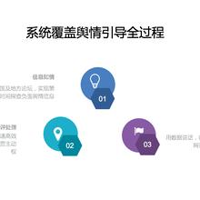 輿情引導系統圖片