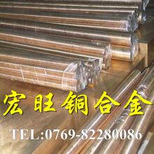 c1720进口耐蚀铍铜板铍铜板厂家直销