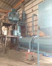 覆膜砂设备厂家图片