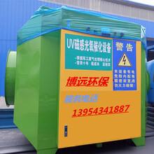 连云港博远环保厂家面向全国批发环保设备漆雾净化设备