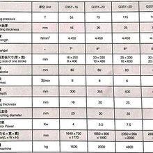 西藏山南小导管隧道注浆冲孔机,出厂价