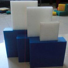 恒泰橡塑超高分子量聚乙烯板板聚乙烯耐磨板材规格齐全