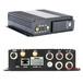 車載視頻監控,3G車載監控,車載硬盤錄像機,車載SD卡錄像機,車載攝像機