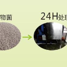 农村垃圾资源化处理新技术