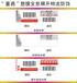 淮安防伪标签刮奖卡二维码防窜货厂家专业设计制作