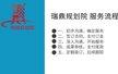 河南瑞鼎规划设计研究院12博12bet开户(张主管)