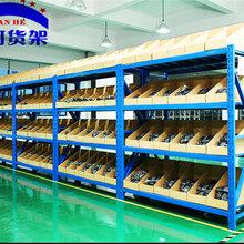 郑州货架厂郑州货架河南货架河南货架厂中型仓储货架主要部件