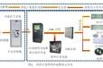 山东智能疏散系统厂家智能应急照明和疏散指示生产厂家供应