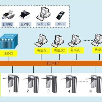 景区验票系统解决方案,智慧景区扫码取票系统,永豪自助取票机