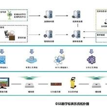 信息發布系統廣告機電梯廣告樓宇廣告圖片