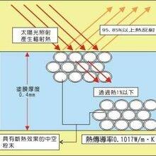 上海奉贤厂家直销空心陶瓷微珠价格实惠图片