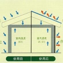 上海匯精公司活性復合陶瓷微珠用于反射隔熱涂料中圖片