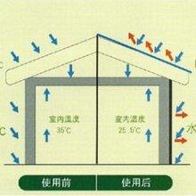 上海汇精公司活性复合陶瓷微珠用于反射隔热涂料中图片