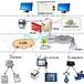 能源管控系统平台方案