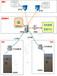 能源管理之电能智能管理系统