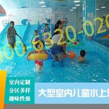 四川成都水上乐园室内游泳池价格生产厂家推荐儿童游泳池设备