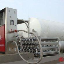 LNG卸车增压撬LNG卸车增压器图片