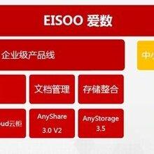 專業銷售愛數EISOO備份軟件,備份一體機,anyshare,愛數金牌代理圖片