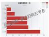 江蘇省徐州市校園刷卡飲水機公司
