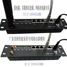 弱电箱模块批发多媒体信息箱网络光纤布线箱专用路由器模块条