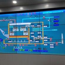 拼接屏厂家/海南机场拼接屏/广告机/科盛拼接屏