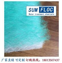 高效玻璃纤维棉地棉
