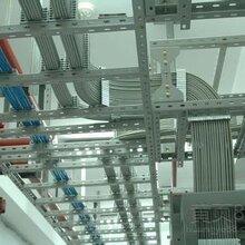 三亚商场安防监控系统安装