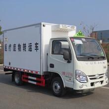 国五上汽跃进蓝牌SH1032PBGBNZ医疗废物转运车图片