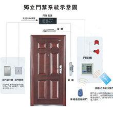 深圳急找_安装玻璃双开门门禁机_安装电子密码锁_操作方便