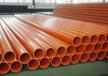 dn100玻璃钢塑钢复合管新疆mpp塑钢复合电力管MPP电缆导管
