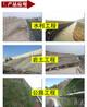 防汛石笼网厂家护坡铅丝石笼厂家价格铅丝护垫的使用寿命厂家讲解