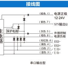 激光位移传感器高精度测距FSD-L30N-RS高反射性透明物体图片