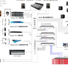 环绕声录音棚系统方案-由ADDA8x192组建高水准录音系统