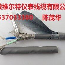ASTP-120-2×2x18AWG铠装通讯电缆图片