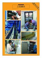 高低压配电箱专业组装、安装调试、装修工程、强(弱)电工程、消防工程、暖通工程